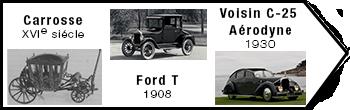historique carrosserie automobile